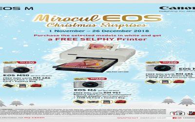 Canon Promotion – Mirocul EOS Christmas Surprises